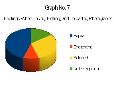 Photography research papers