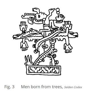der mesoamerikanische Weltenbaum - Maya und Azteken, Baum des Lebens