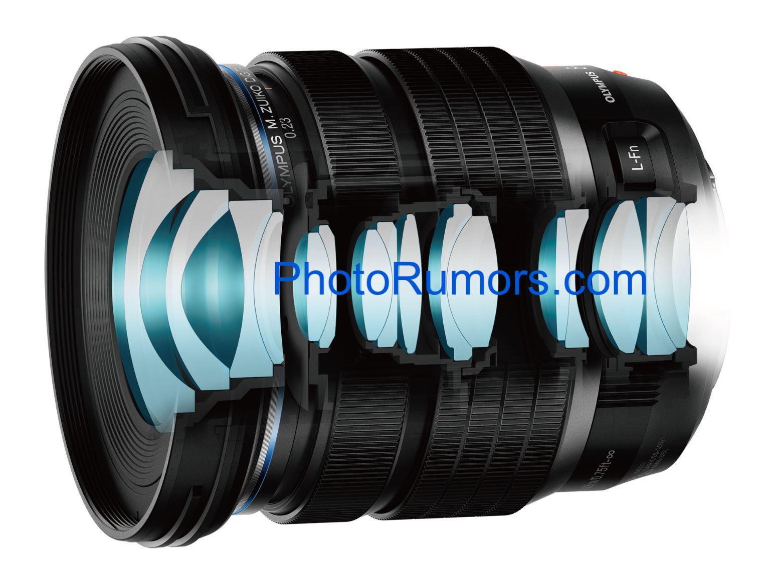 Объектив Olympus M.Zuiko Digital 8-25mm f/4 Pro в разрезе
