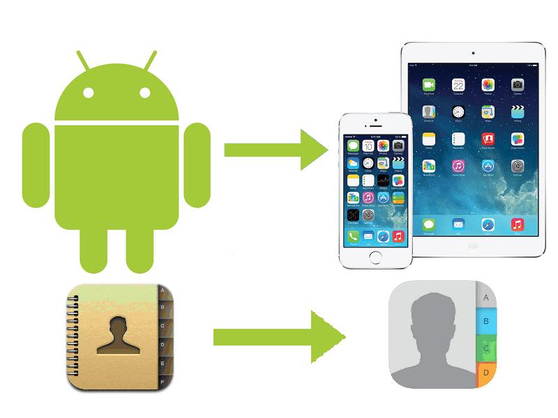 كيفية تحويل هاتف الاندرويد الى شكل هاتف iphone تماما