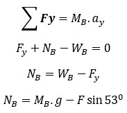 Soal fisika USBN Nomor 6d