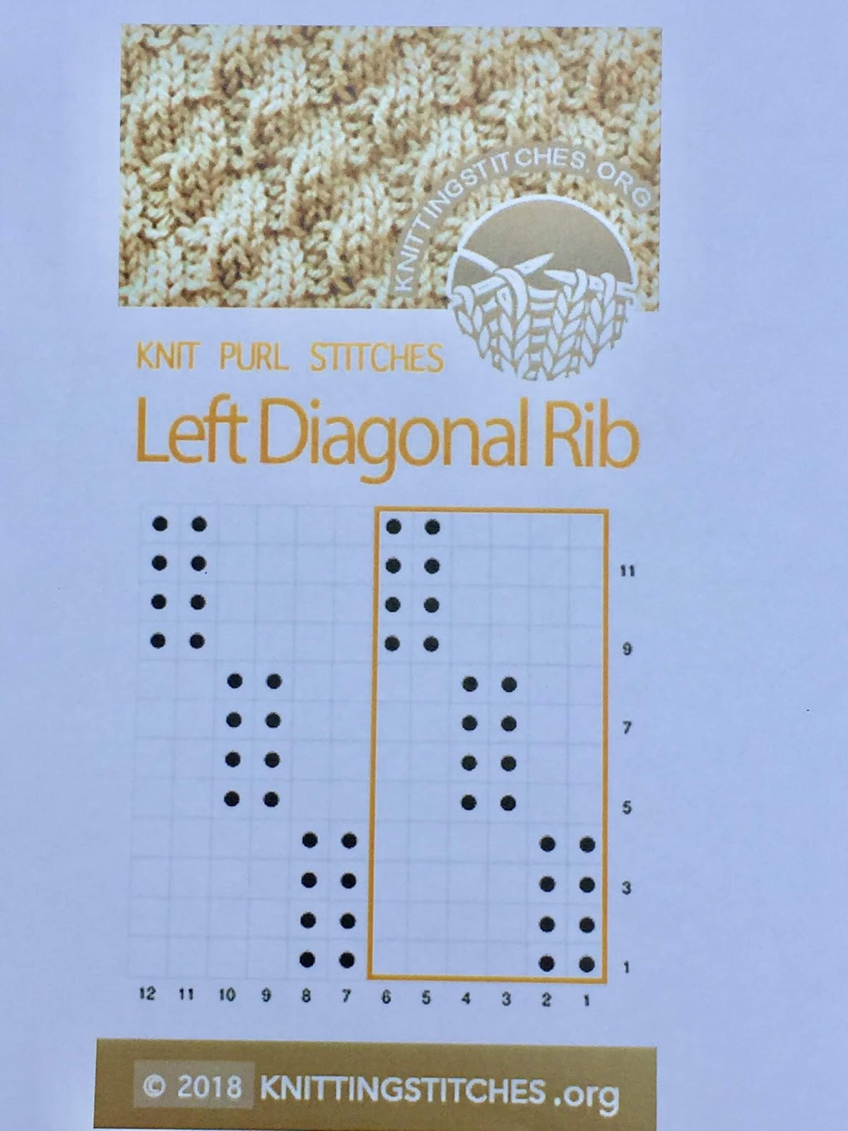 Knitting Stitches 2018 - Left Diagonal Rib Pattern