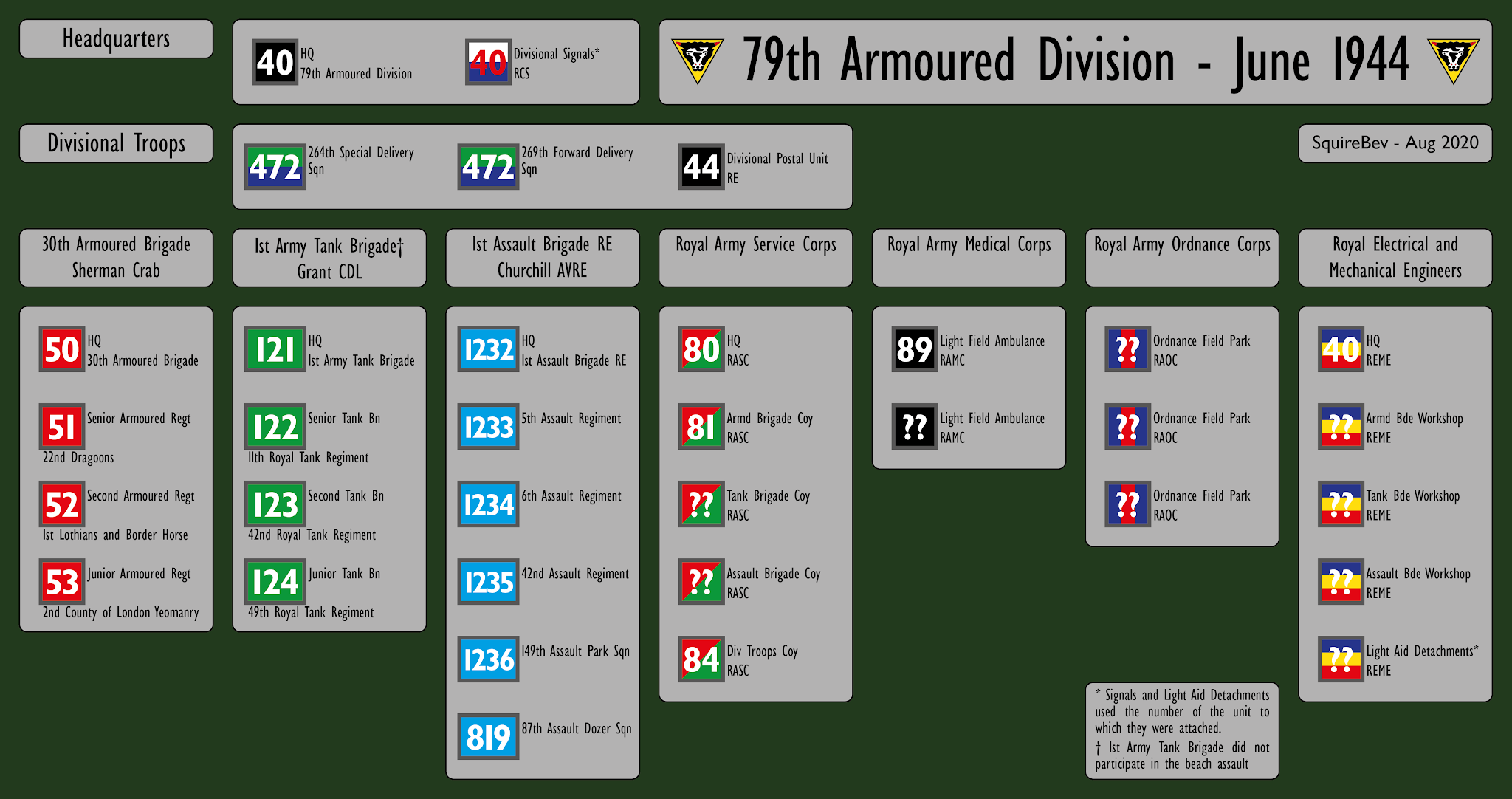 UK+-+Europe+-+79th+Armoured+Division+-+J