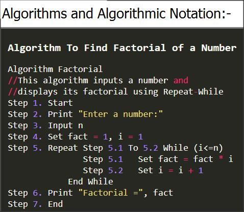 Introduction to Algorithms and Algorithmic Notation With Examples