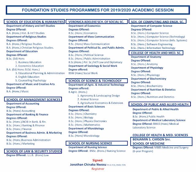 Babcock University Foundation (JUPEB/Pre-Degree) Form 2020/2021