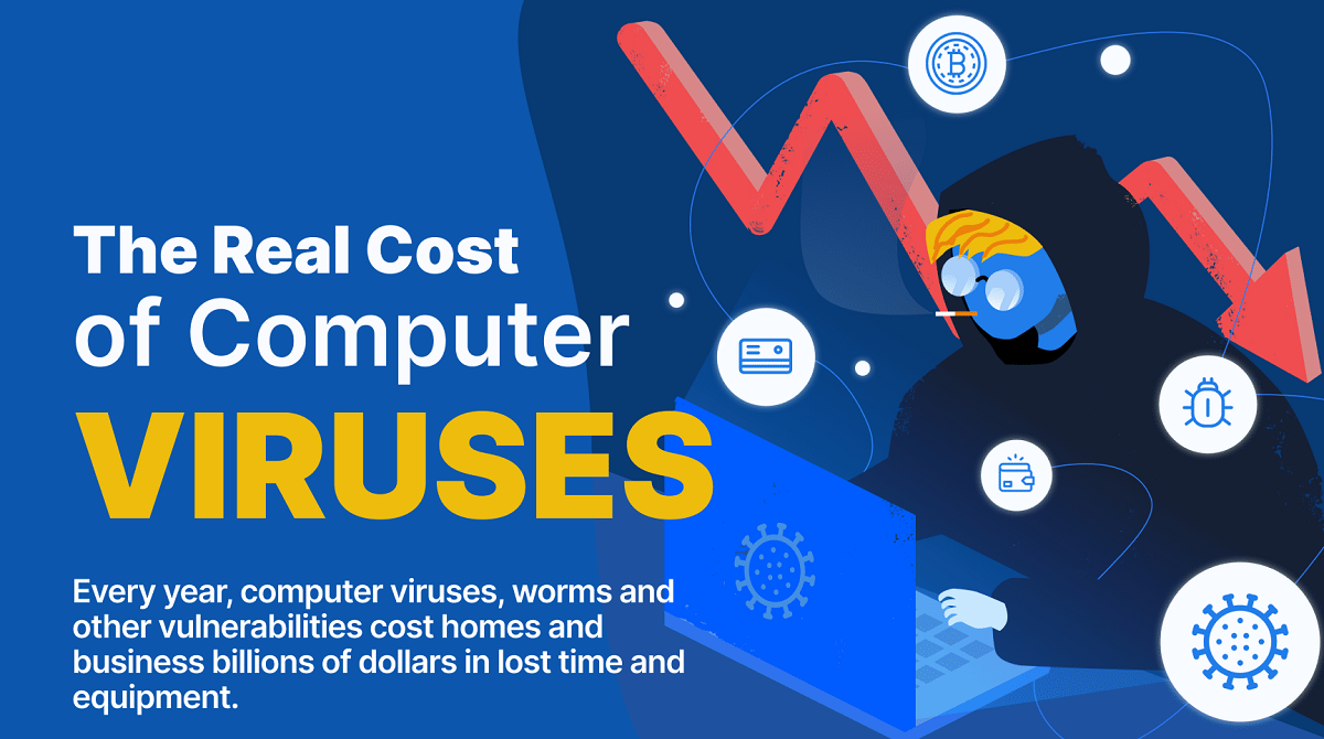 What is the Real Cost of Computer Viruses? #infographic