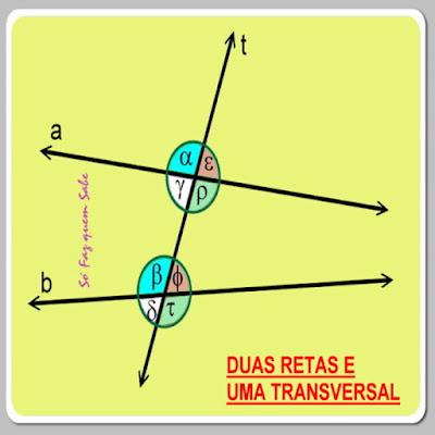 Duas retas e uma transversal com seus oito ângulos formados, ou seja seus quatro pares de ângulos correspondentes