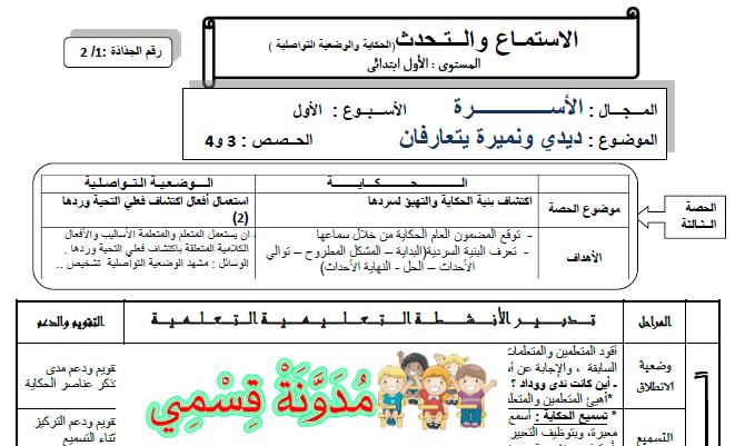 تجميعية جذاذات الكاملة للحكايات كتابي في اللغة العربية للمستوى الأول ابتدائي وفق المنهاج المنقح الجديد