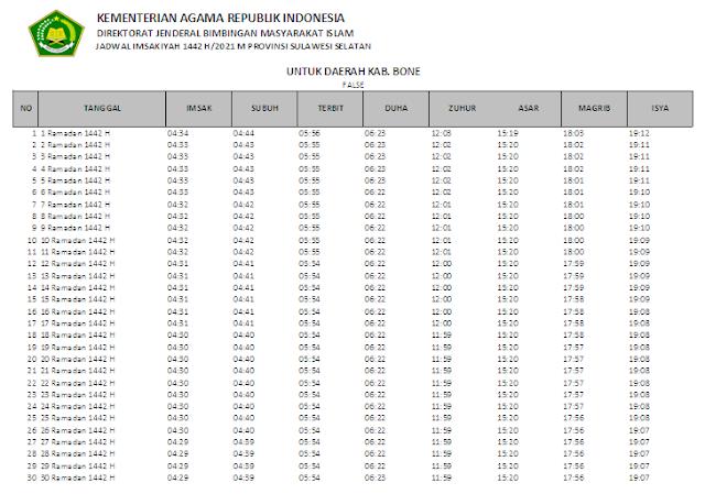 Jadwal Imsakiyah Ramadhan 1442 H Kabupaten Bone, Provinsi Sulawesi Selatan