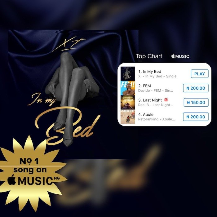 [Music] XI – In My Bed #Pryme9jablog