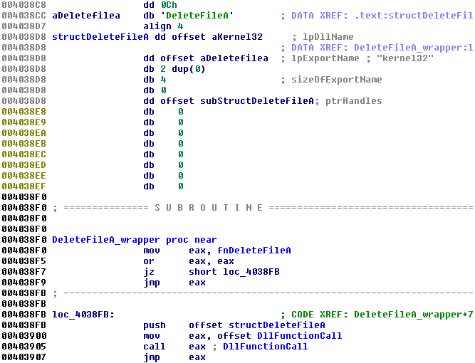 IDA Pro Text View of Defined DllFunctionCall wrapper and structures after running IDA Python Script