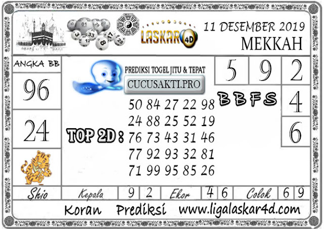 Prediksi Togel MEKKAH LASKAR4D 11 DESEMBER 2019