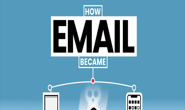 How did email become the most susceptible connection? #infographic