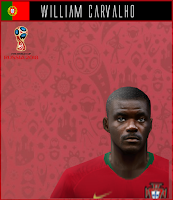 PES 6 Faces William Carvalho by Dewatupai