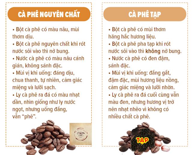 cà phê nguyên chất và cafe tạp chất