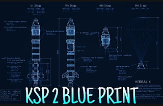 Review game ksp 2 indonesia