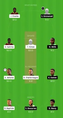MRS vs SCL Dream11 team prediction