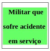 http://militaresbrasil.blogspot.com.br/