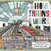 Review: How Trains Work