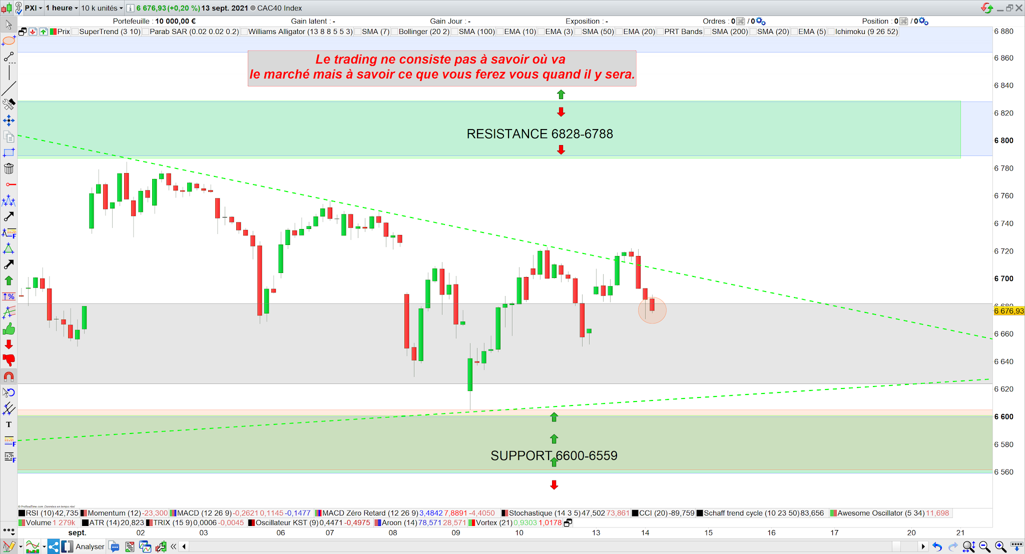 Trading cac40 14/09/21