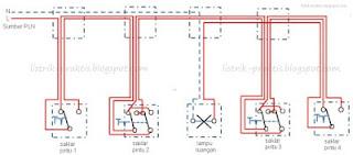 wiring diagram saklar silang dan tukar kendali 4 tempat