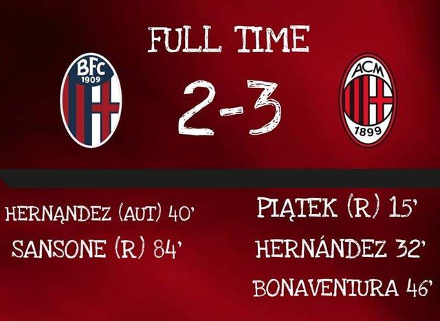 Fakta Kemenangan AC Milan Saat Mengalahkan Bologna