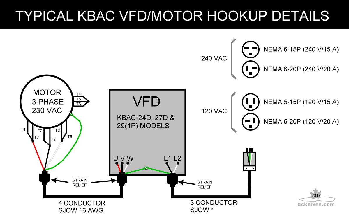 medium resolution of for connection to the vfd you will need a suitable length of 3 conductor sjoow or similar cable the three wires are for connecting the plug to the vfd