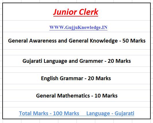 GPSSB Junior Clerk Latest Syllabus