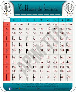 وسيلة تعليمية من إنتاج مكتب جمعية الأساتذة المجددين بالمغرب فرع طنجة تطوان الحسيمة.