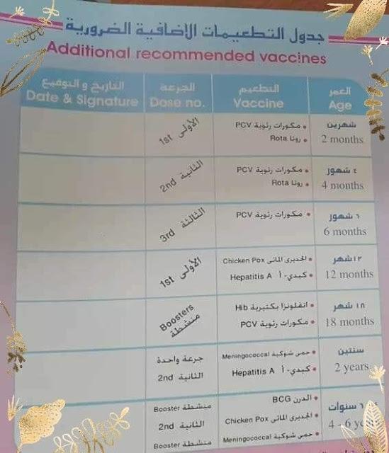 التطعيمات والأطفال