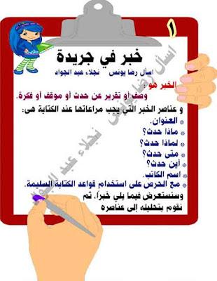 مذكرة كتابة خبر منهج اللغة العربية الجديد للصف الثالث الابتدائى الترم الاول 2021