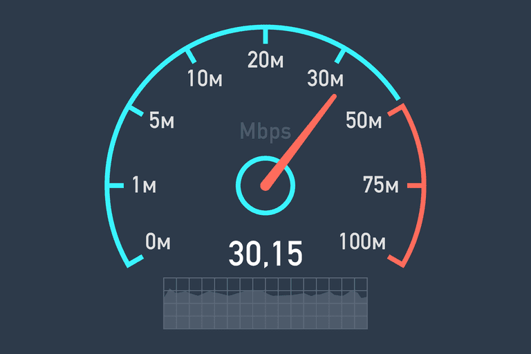 Internet Speed Testing