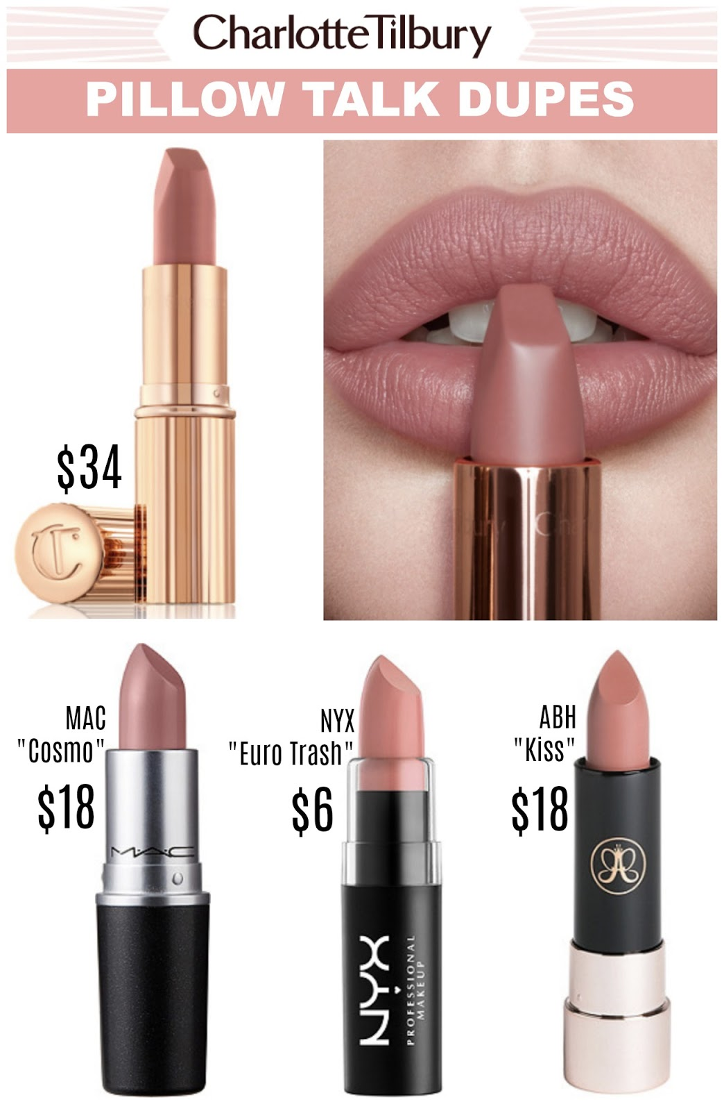 Charlotte Tilbury Pillow Talk Lipstick: the only Nude you
