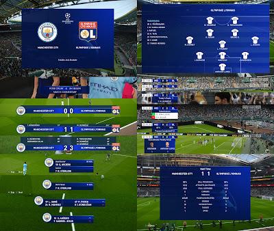 PES 2020 Scoreboard UEFA Champions League by Spursfan18