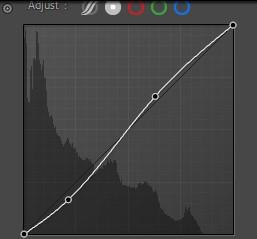 curve adjust