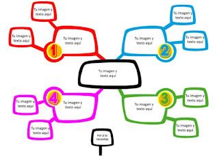 PLANTILLA EDITABLE PARA MAPAS MENTALES 12