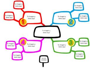 Plantillas mapas mentales con diferentes colores y diseño original