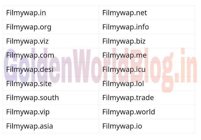 FilmyWap New Domain 2020
