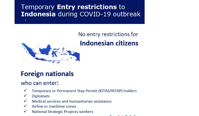 temporary restriction entering Indonesia during COVID 19