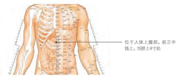 中醫介紹:陽池穴、神門穴,糖尿病人的保健穴!(高血糖)