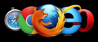 WEB, Pemahaman Dasar Sebelum Belajar WEB