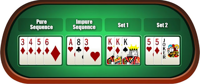 रम्मी कार्ड गेम कैसे खेलें   How To Play Rummy Card Game in Hindi