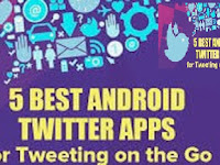 Twitter Android - Tweeting On The Go