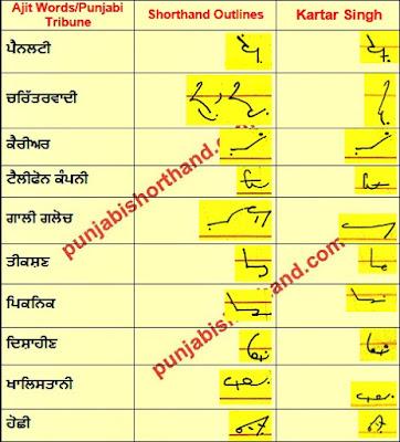 8-january-2021-ajit-tribune-shorthand-outlines