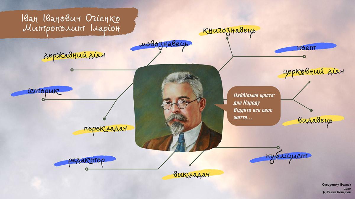 Іван Огієнко: десяток науково-дослідних установ в одній особі
