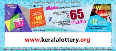 Win Win keralalottery.org