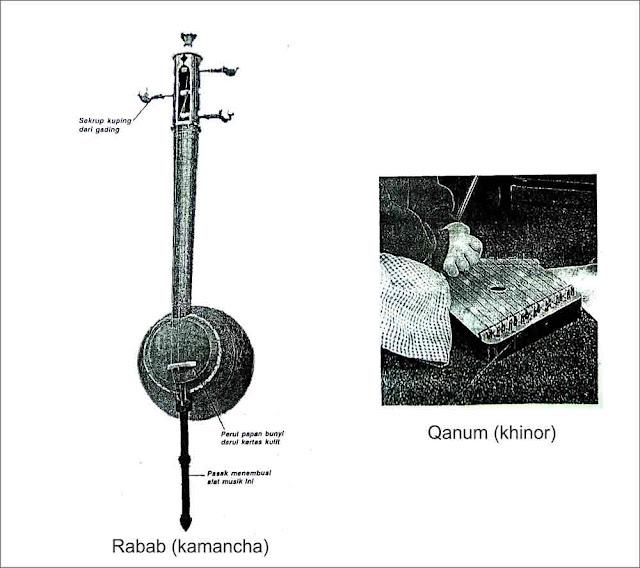 alat-musik-arab-qanum