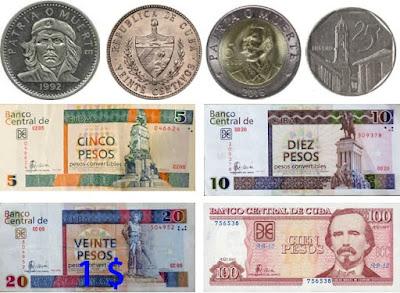Cuba peso