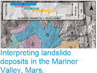 http://sciencythoughts.blogspot.co.uk/2014/10/interpreting-landslide-deposits-in.html
