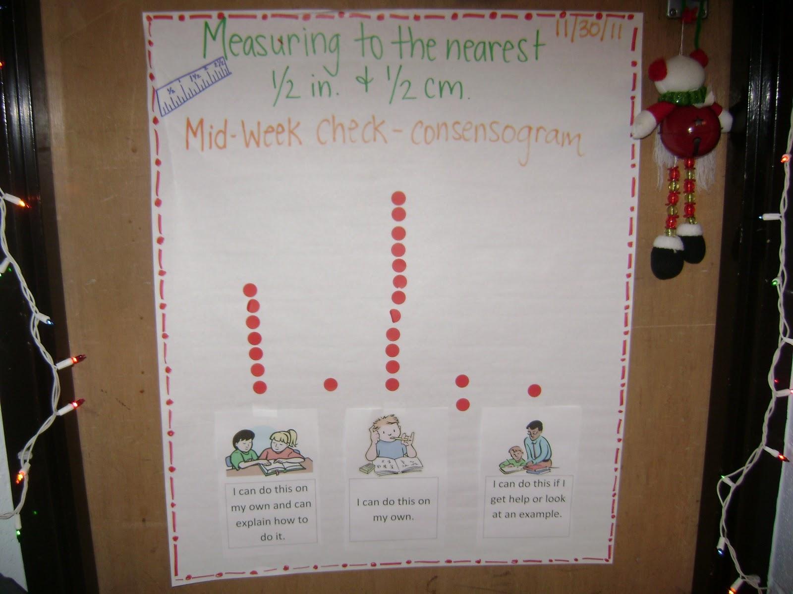 Math Workshop Adventures Assessment
